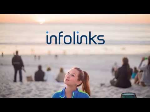 Infolinks Inc. Innovative Ads Powered By Intent