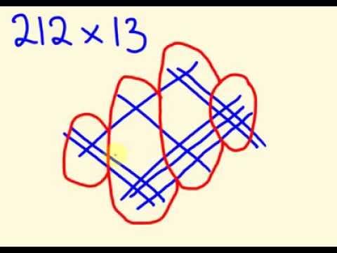Video Cara Menghitung Matematika Dengan Cepat Dengan Sangat Simple Youtube