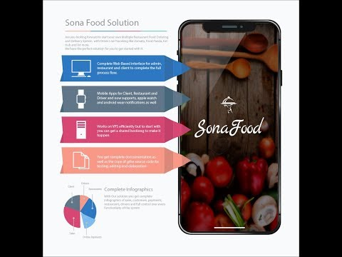 Online Food Ordering And Delivery Script | Ubereats Clone | Foodpanda Clone | Swiggy Clone