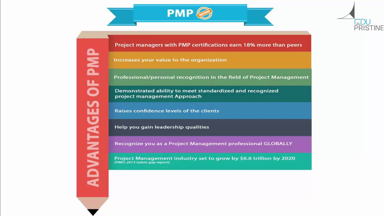 Advantages of becoming pmp certified youtube advantages of becoming pmp certified xflitez Choice Image