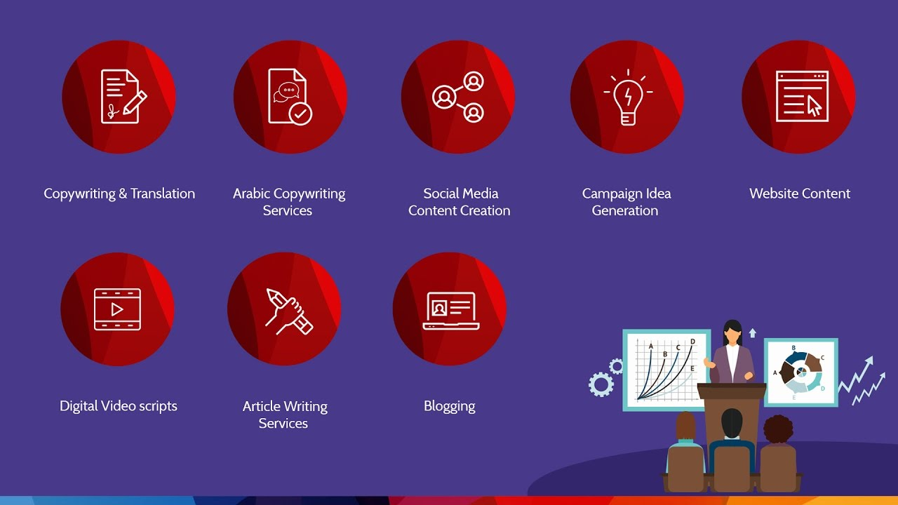Website Content Development Services UAE   Copy Writing