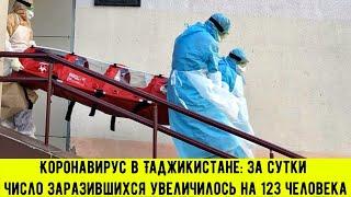 Коронавирус в Таджикистане за сутки число заразившихся увеличилось на 123 человека