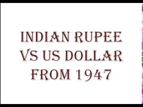 Indian Rupee vs US Dollar From 1947, Till Now