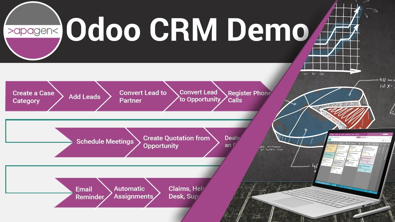 Odoo Demo - Customer Relationship Management (CRM) by Apagen Solutions Pvt. Ltd.