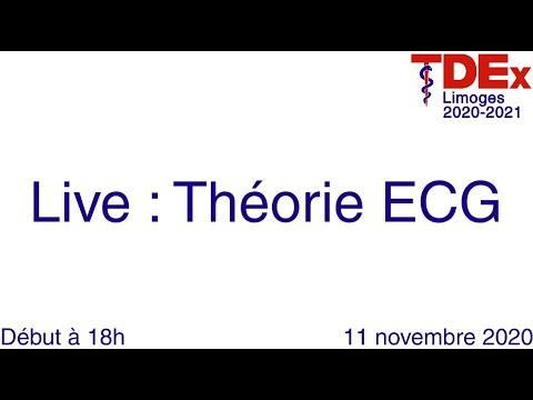 Live ECG par