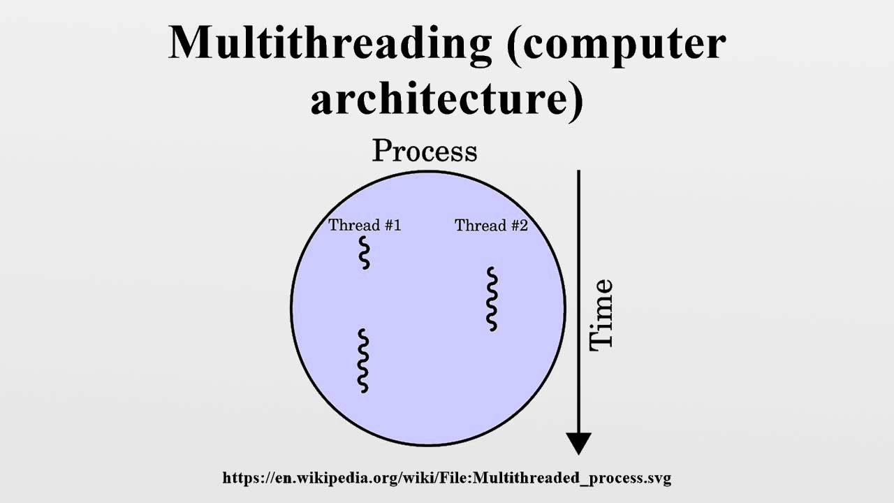 Computers Threading Diagrams Excellent Electrical Wiring Diagram Multithreading Computer Architecture Youtube Rh Com Chin Unix