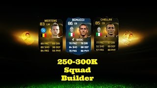 Serie A TOTS Squad Builder Fifa 15 Ultimate Team