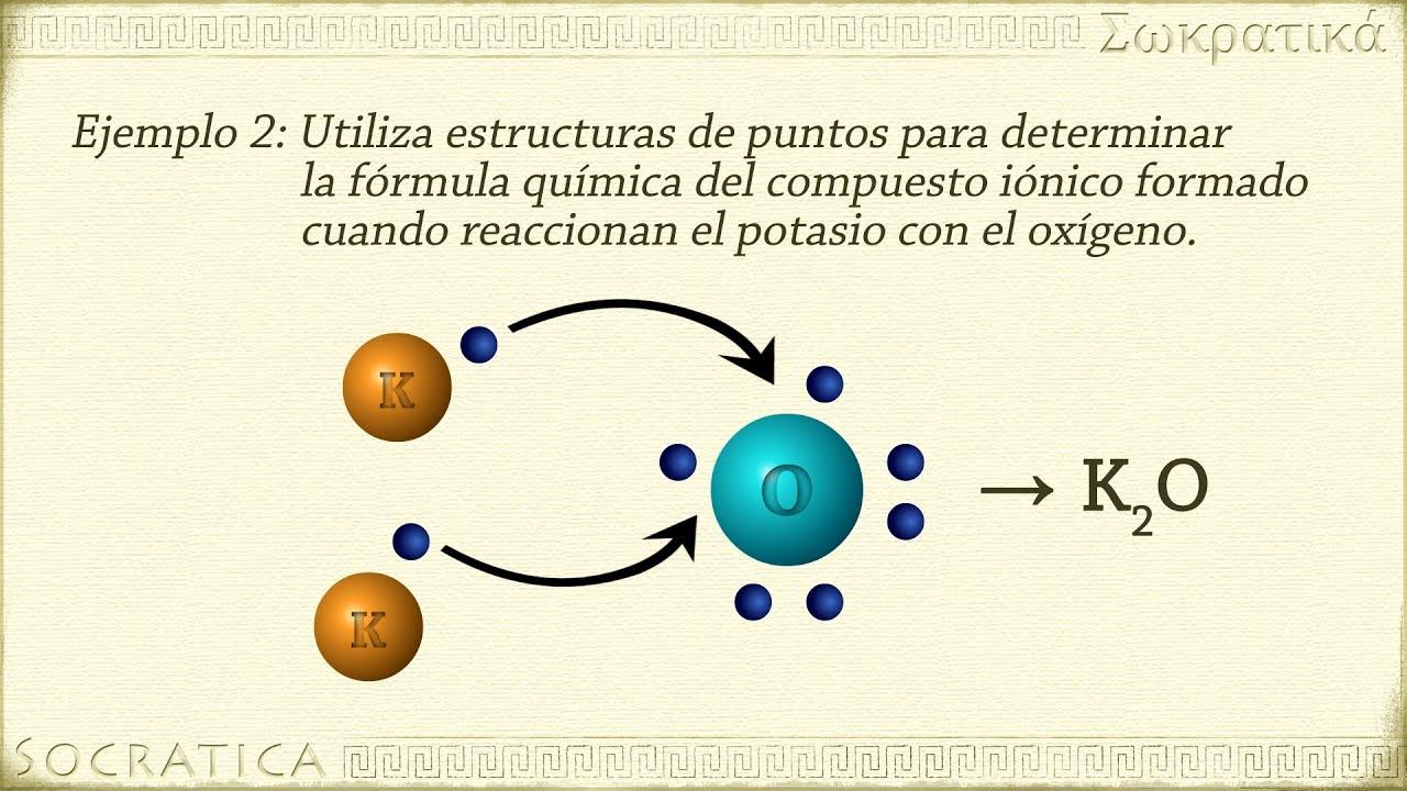 Química Enlaces Iónicos