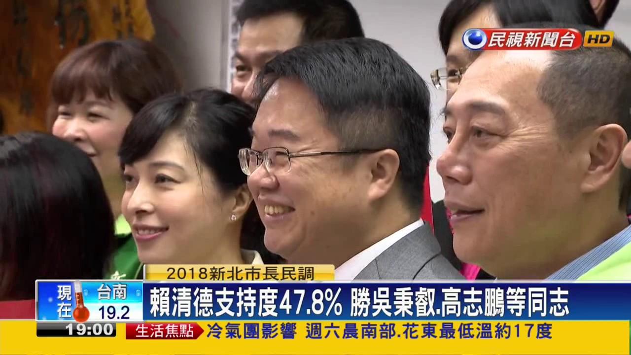 2018六都選舉-新北爭霸 賴清德支持度小勝侯友宜7.2%-民視新聞 - YouTube