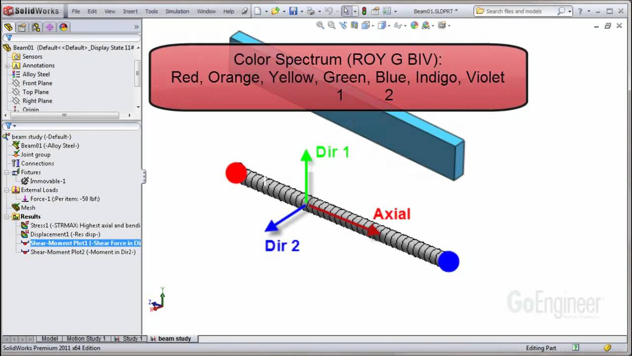 Great free body diagram creator contemporary electrical and solidworks simulation beam shear moment diagrams youtube ccuart Gallery