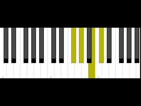 Db7sus4 Piano Chord Inversions Youtube