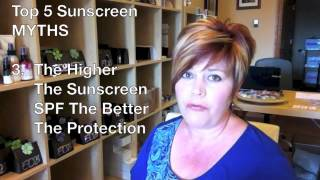 Best Sunscreen Safety Info Thumbnail