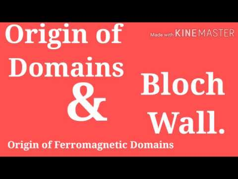 Origin of Magnetic domains- Bloch Wall- Anisotropy Energy