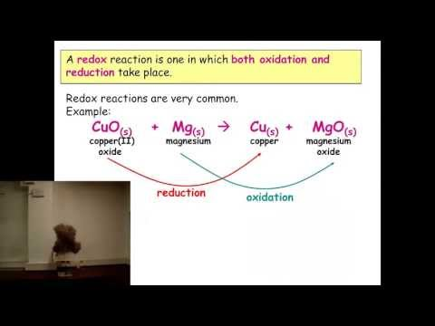 IGCSE Chemistry: Reactivity Series, Tests for Ions, Redox, Displacement