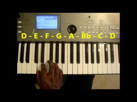 Piano Chords In The Key Of D Minor Dmin Dm Youtube