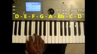 Piano Chords In The Key Of  D Minor (Dmin, Dm)