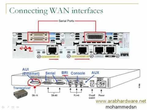 1-4 router-internal-component الدرس الثامن ccna