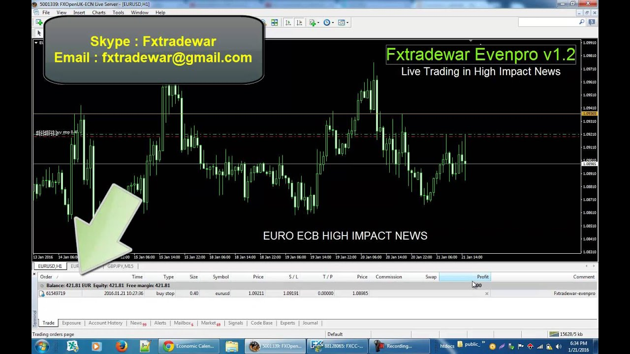 High impact forex news