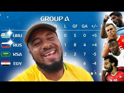 Uruguay vs Russia 3-0 Reaction   Saudi Arabia vs Egypt 2-1 Reaction