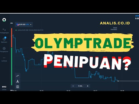 Kehalalan trading binary options - Tanya Jawab Forex