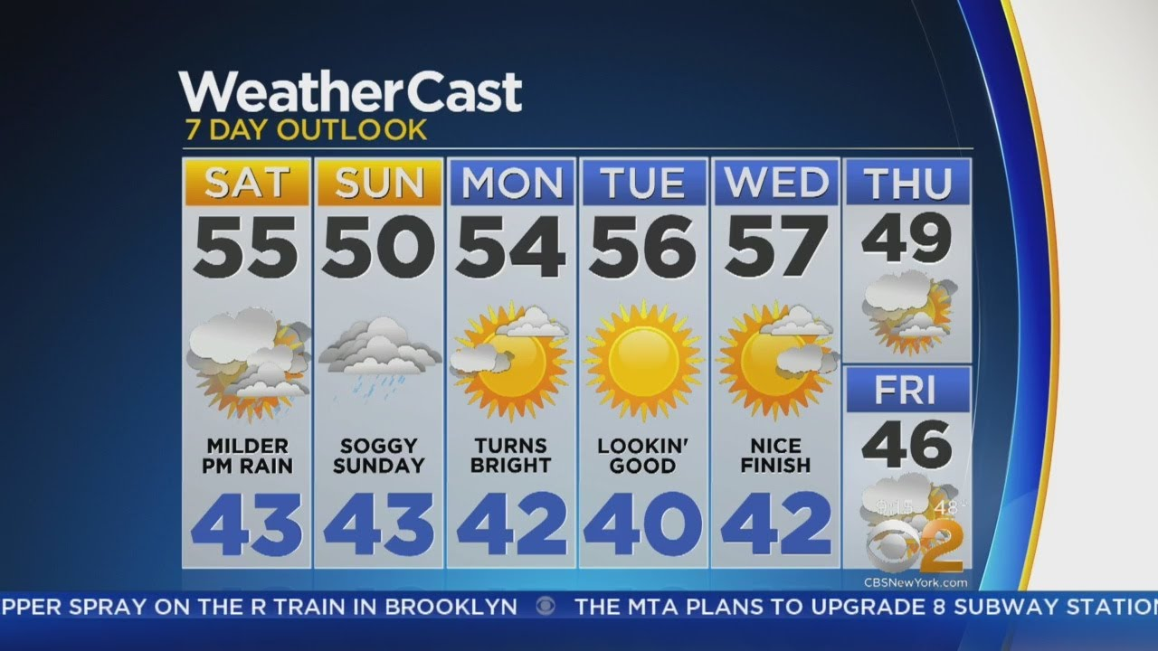 Wet Weather Continues Through The Weekend
