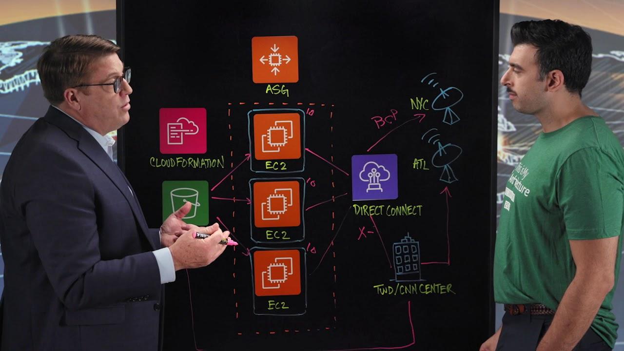 WarnerMedia: Cloud-based Linear Playout System