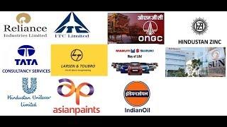 TOP 20 COMPANIES OF INDIA