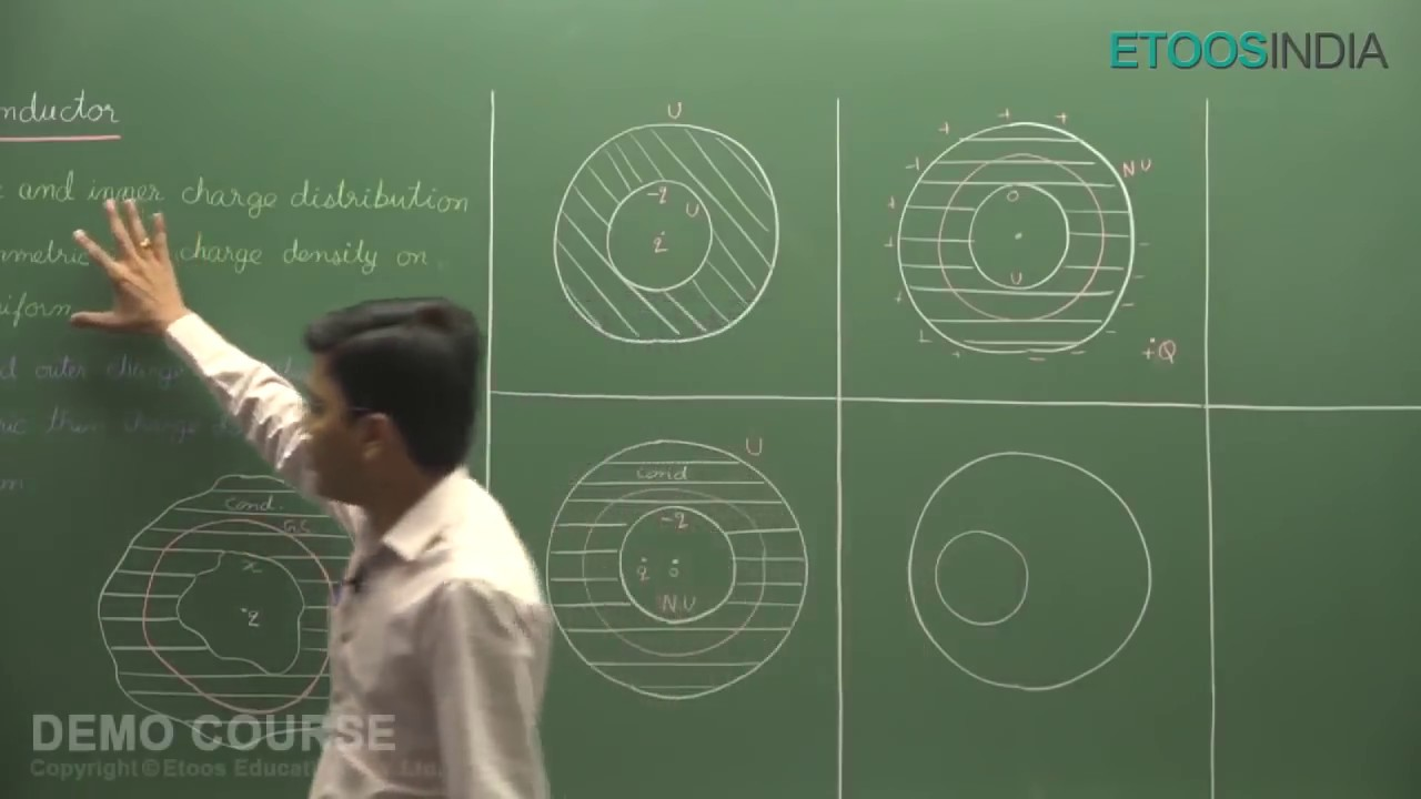 Electrostatics Video Lecture for JEE (Main and Advanced) by AJN Sir -  YoutubeDownload pro