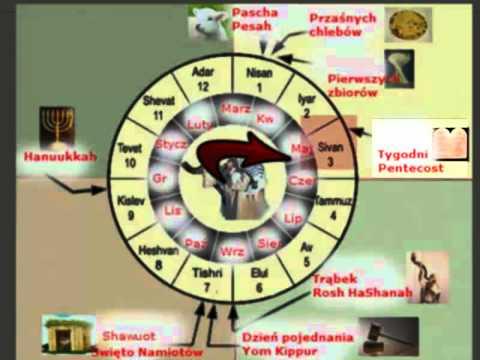 Kalendarz ydowski