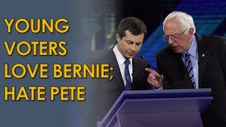 Qunnipiac Poll: Young Voters love Bernie Sanders, Hate Pete Buttigieg A new Quinnipiac Polls shows that Bernie Sanders has a majority of support from voters under 35: more than all the other candidates combined. But what's ..., From YouTubeVideos