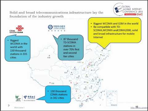 VAS and mobile internet in China