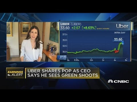 Uber drops after earnings, Gene Munster digs into report