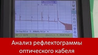 Анализ рефлектограммы оптического кабеля: советы(Считается, что правильное чтение рефлектограммы ВОЛС требует большой практики. Однако в большинстве случа..., 2013-07-31T07:53:23.000Z)