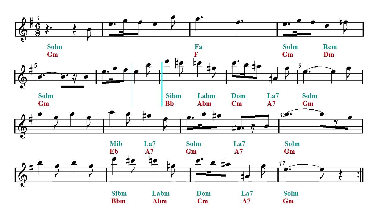 E Flat Harry Potter Hedwig S Theme Eb Sheet Music Guitar Chords Youtube