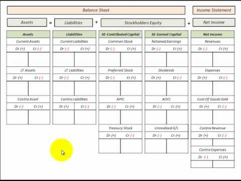 Excel T Account Template. spreadsheet sample accounting templates ...