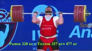 #Lasha Talakhadze - 220 +257 = 477 kg WORLD RECORD Weightlifting