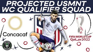Predicting the USMNT World Cup Qualifiers Starting 11 | Ft. Pete from 11 Yanks !