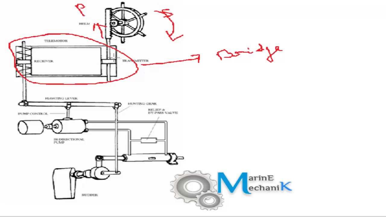 Wiring Diagram Automotive Automotive Assembly Wiring