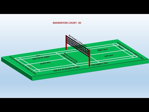 3D badminton ( shuttle) court marking measurements and Techn