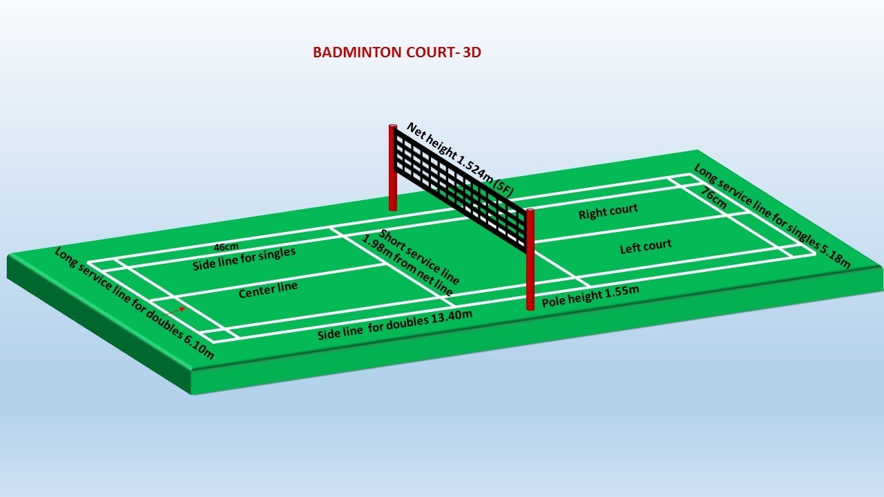 3d Badminton Shuttle Court Marking Measurements And Technics