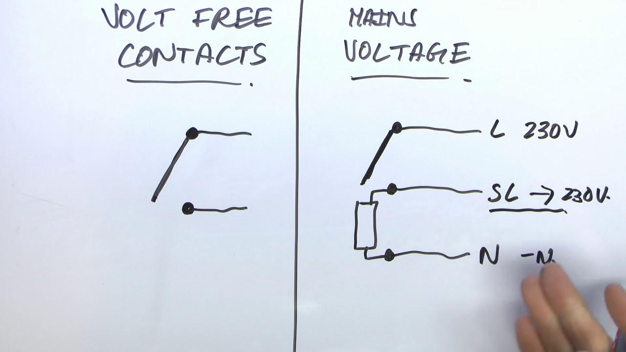 programmable room stat wiring diagram bt master socket 5c mk4 combi boiler thermostat youtube