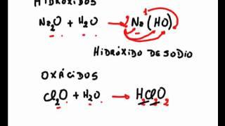 hidroxidos y acidos