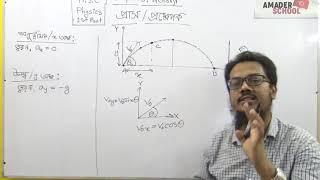 HSC- Physics 1st Part |  Chapter 3- গতিবিদ্যা- প্রাস  (পার্ট-১)