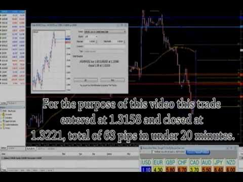 FOREX TRADING – FOMC Live (+60 Pips)