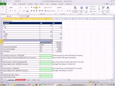 Excel Finance Class 18.5: Ratios For Cash Cycle In Days.