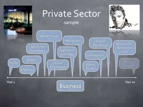 Objectives of Private Sectors and Public Sectors