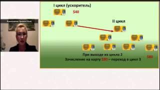 видео Кредитная карта на 40000 рублей в Москве, кредитные карты до 40 тысяч