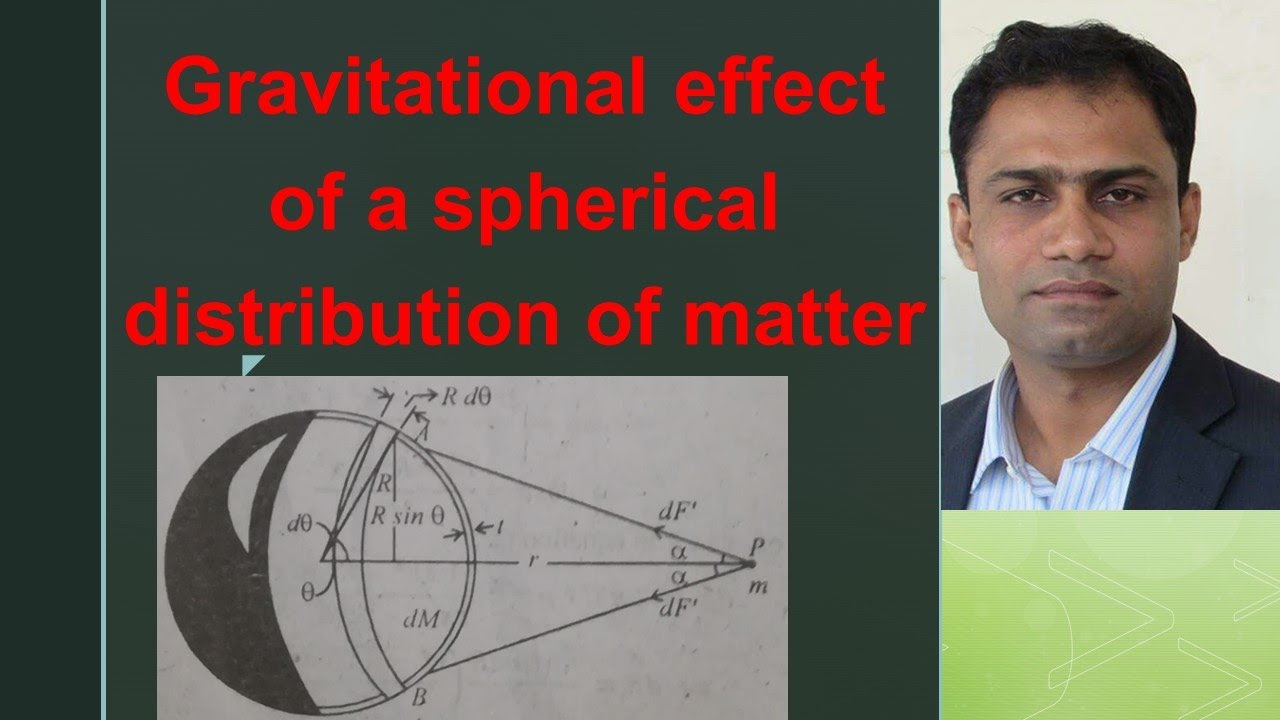 Gravitational effect of spherical distribution of matter|Shell Theorem by systematic way to Physics