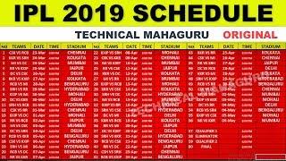 IPL 2018 POINTS TABLE - 13-4-2018 - Get New Update on Technical Mahaguru - IPL 2018 NEW POINTS TABLE