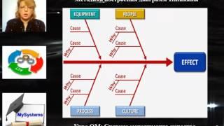 видео Семь инструментов управления качеством